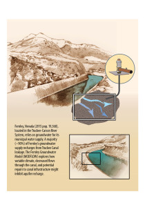 Fernley Groundwater